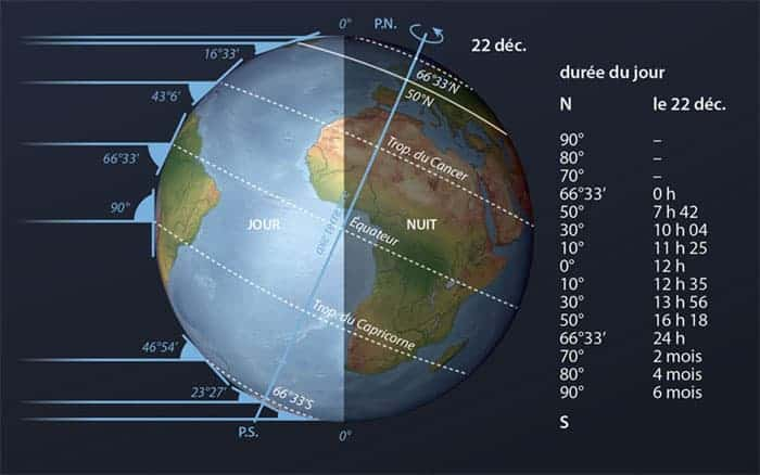 Example of the PowerGlobe used for an illustration made for the Atlas of Groupe Erasme